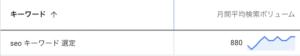 キーワードプランナーの数値